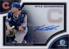 Spring Training news: Kyle Schwarber will get catchingwork